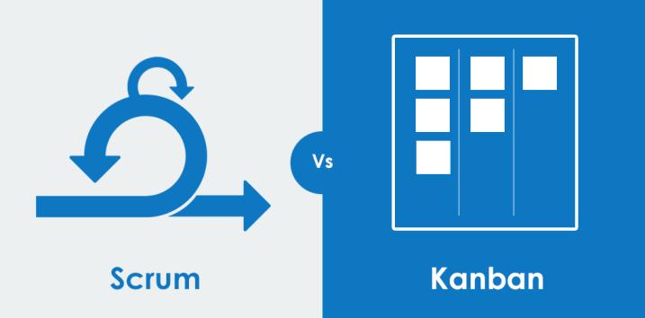 Scrum vs Kanban : Comparando Metodologías Ágiles