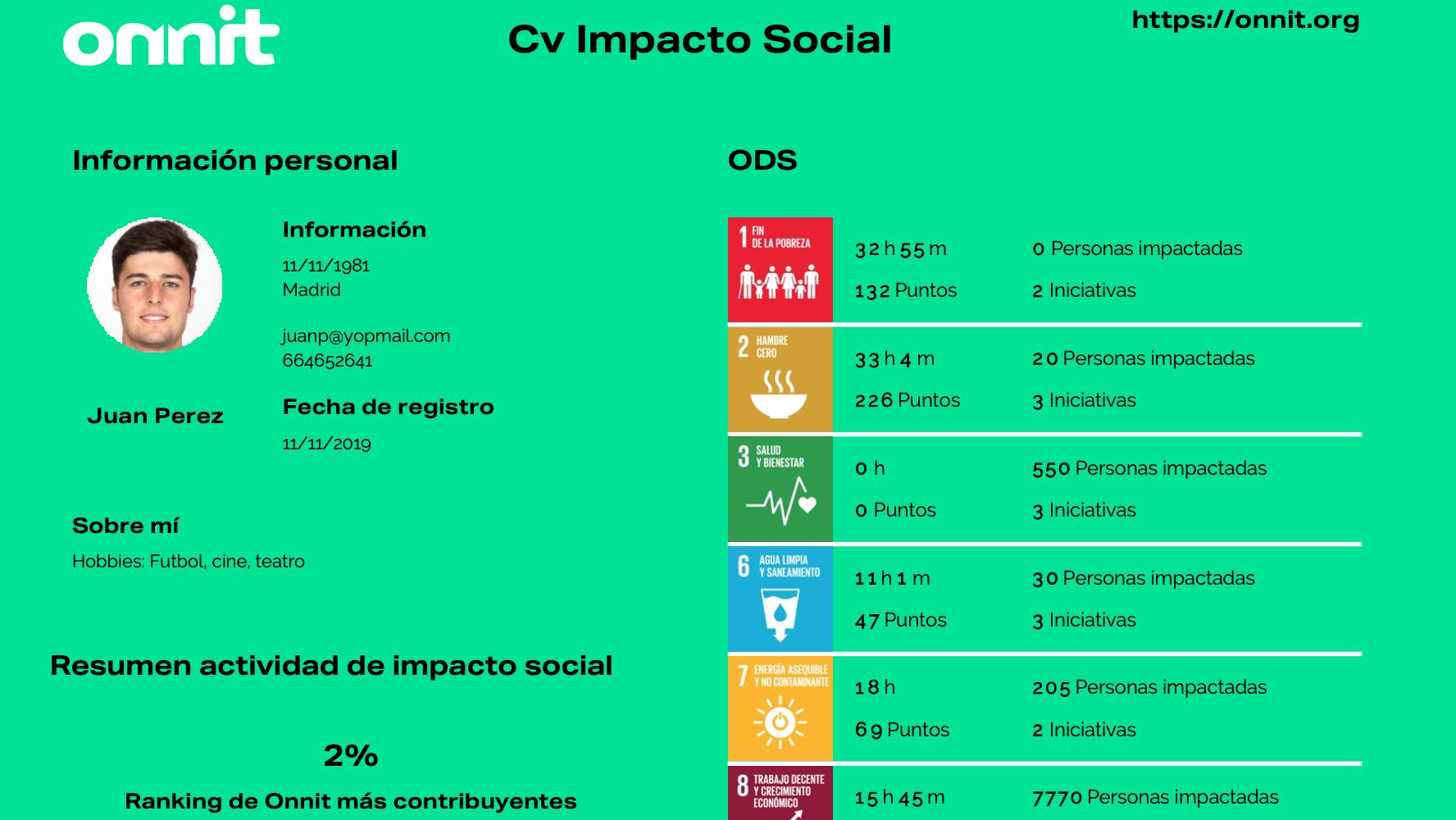 currículum social